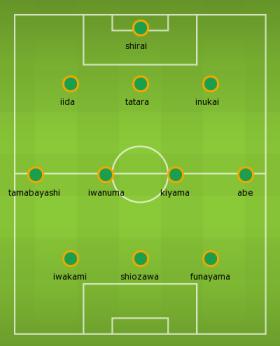 Matsumoto Yamaga FC Prediction
